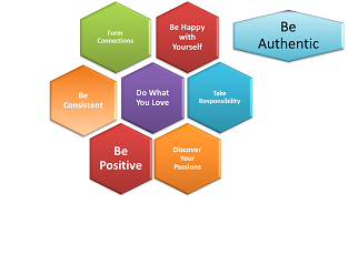 Are You Authentic? Guest Blog by Deborah Black